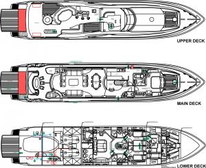 Deckplan Superyacht Sunseeker 105 M/Y BABY